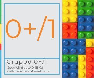 seggiolini auto gruppo 0+ 1