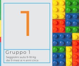 seggiolini auto gruppo 1